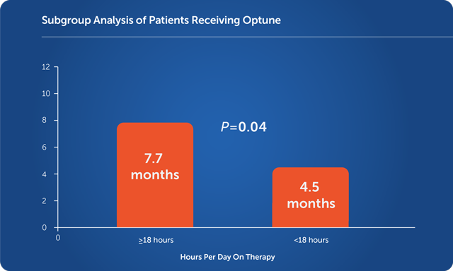 Subgroup analysis of patients treated with Optune